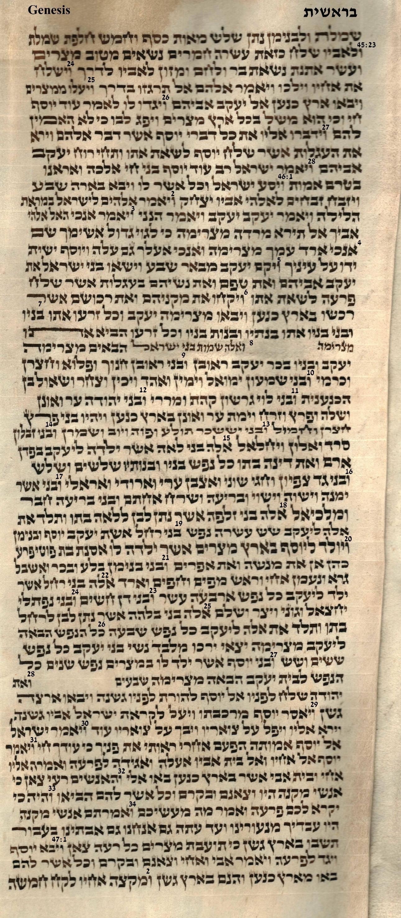 Genesis 45.23 - 47.2