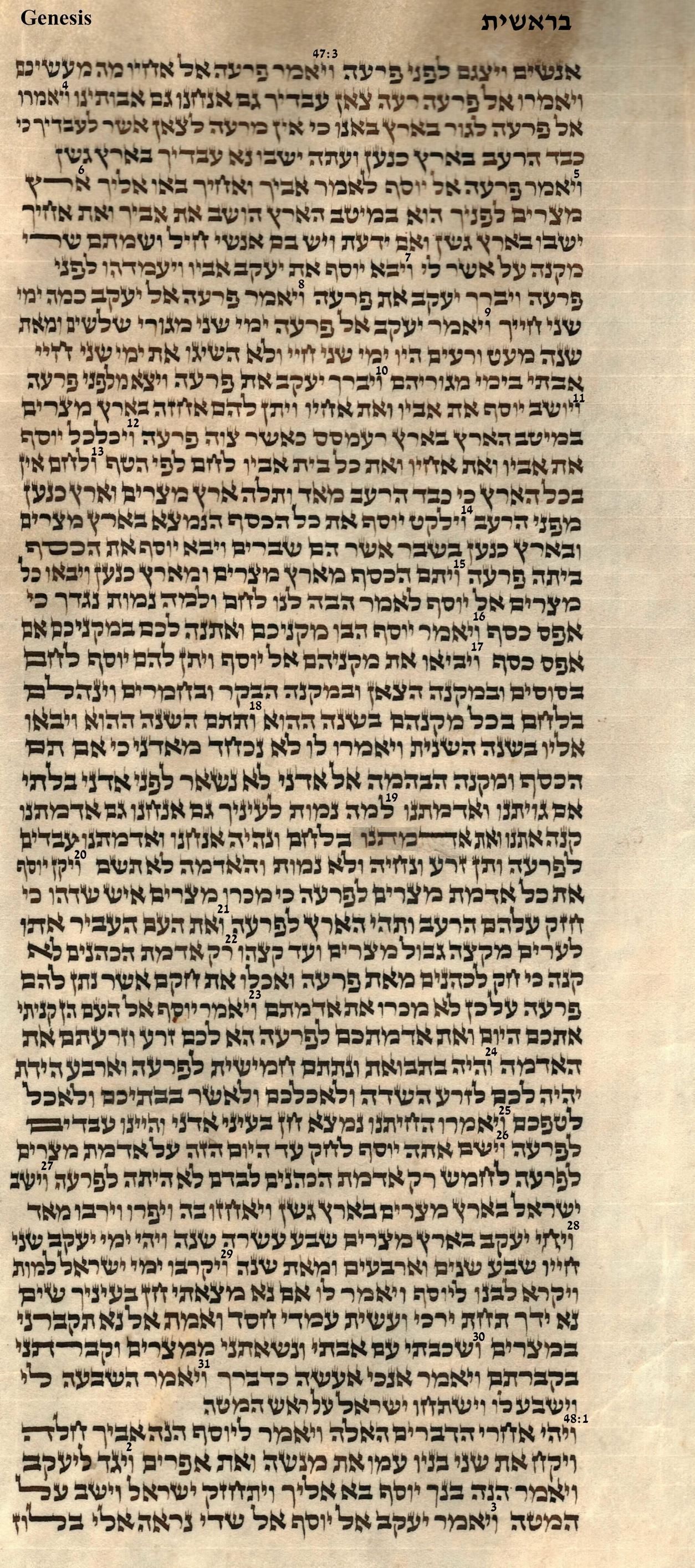 Genesis 47.3 - 48.3