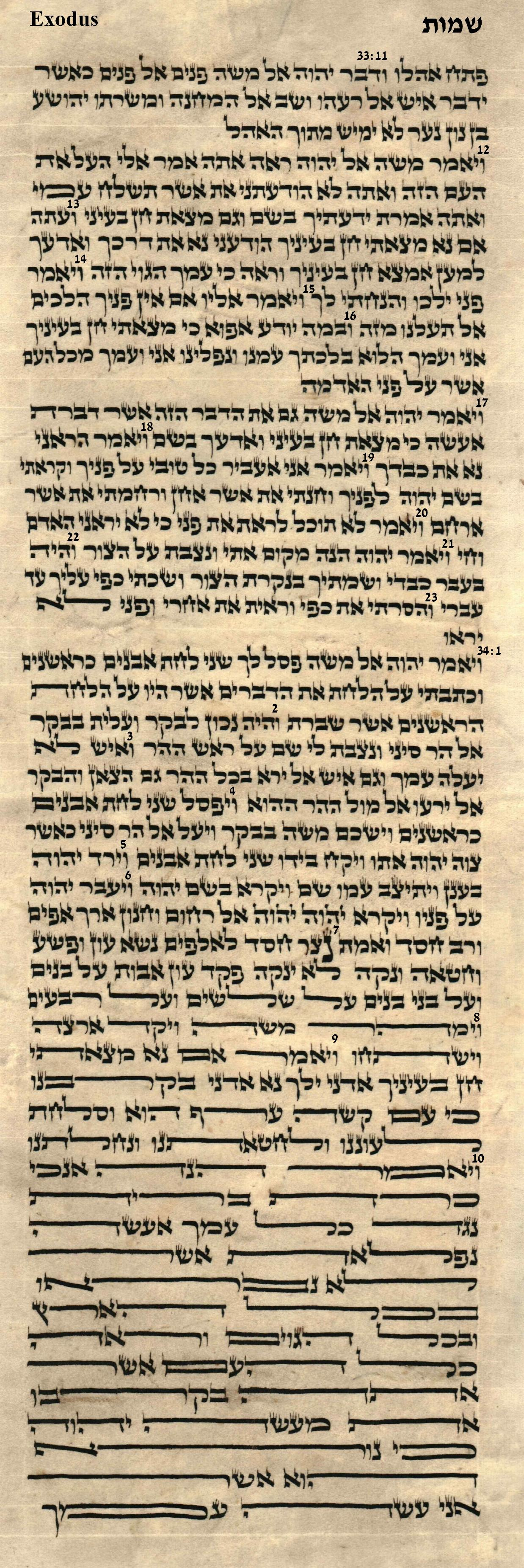 Exodus 33.11 - 34.10